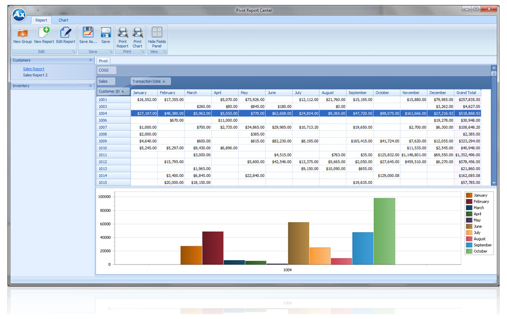 Business Intelligence software Dubai