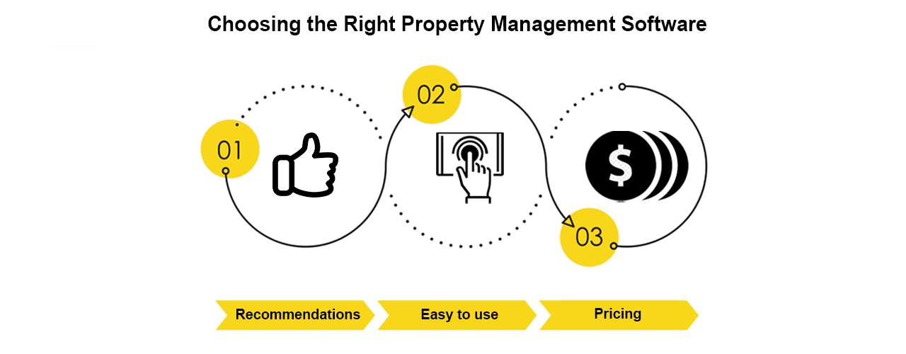 How To Choose The Best Property Management Software In UAE