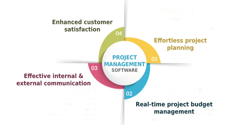 Best project management software in UAE