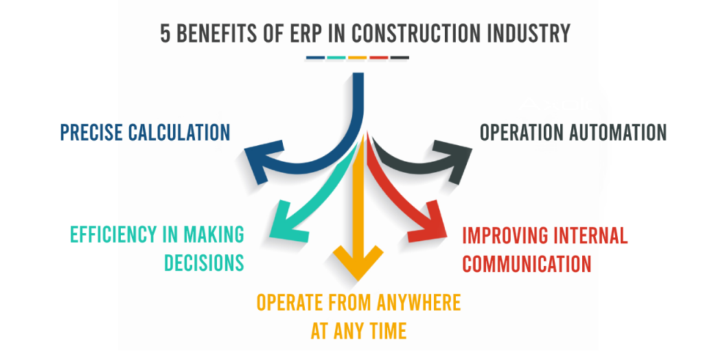 Best ERP Software for Construction Companies